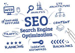 Search Engine Optimization Optimisation pour les moteurs de recherche